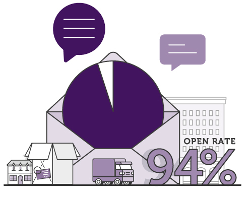 Illustration with opened envelope and pie chart with writing open rate 94%