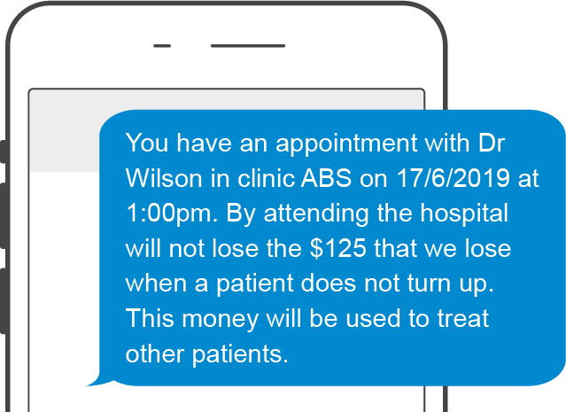The SMS appointment reminder used by the St Vincent's Hospital to achieve a 19% reduction on missed appointment.