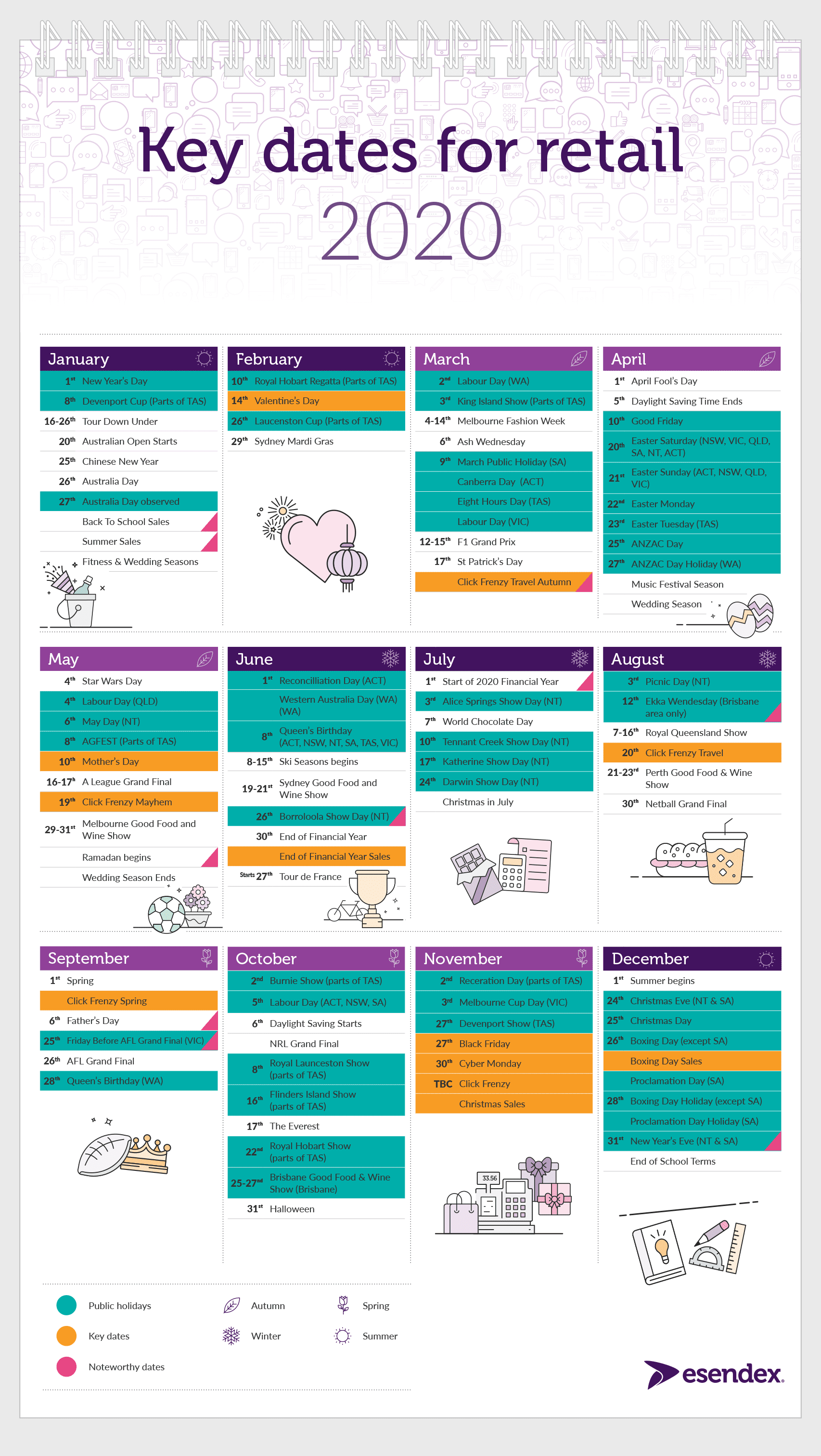2020 Retailer Calendar for Australia