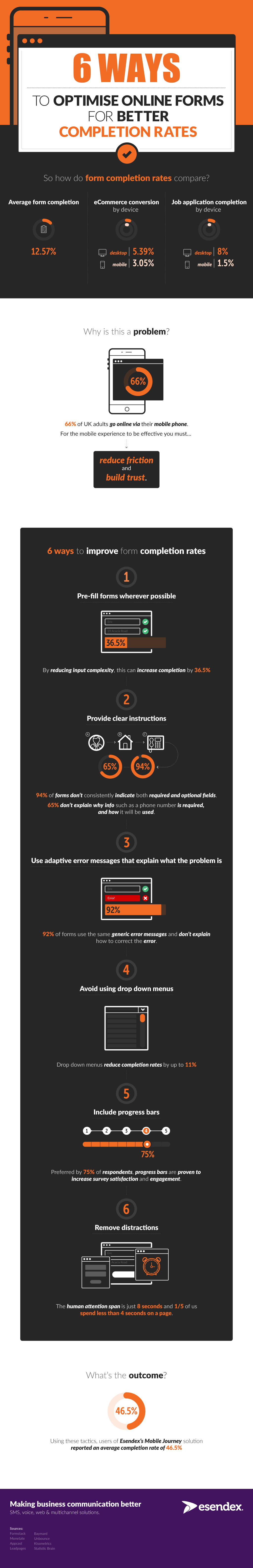 Mobile form conversion rate optimisation infographic