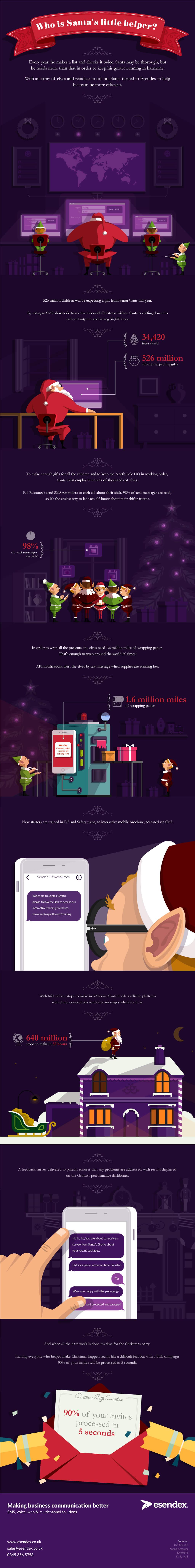 Santa's little helper infographic