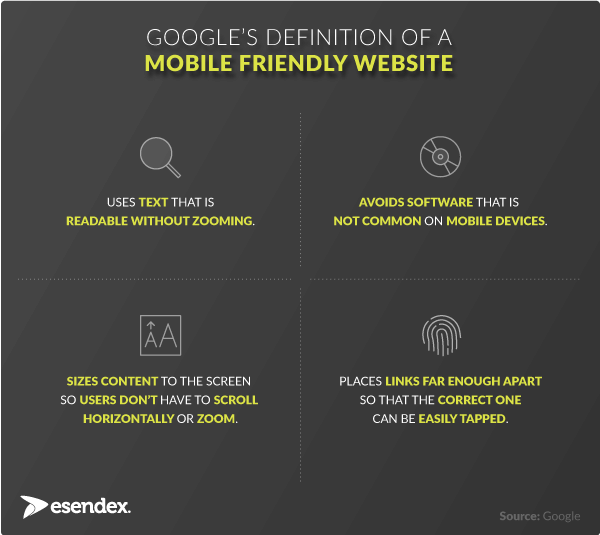 What defines mobile friendly websites
