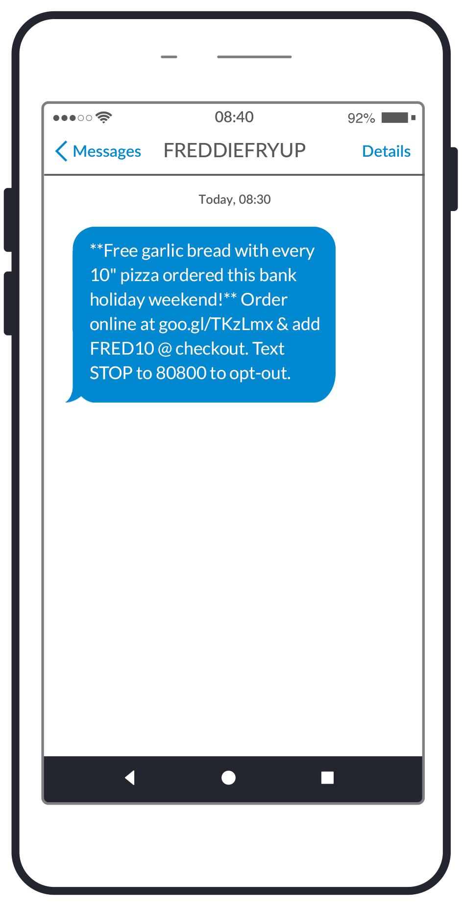 Getting a better ROI from your next text message promotion | Esendex