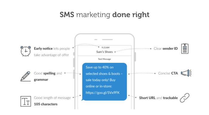 An example of a good sms marketing message