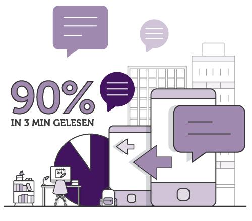 SMS Grafik