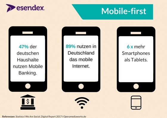 Infografik mit daten zur mobilnutzung