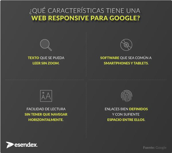 Características de una web responsive para Google, Infográfico