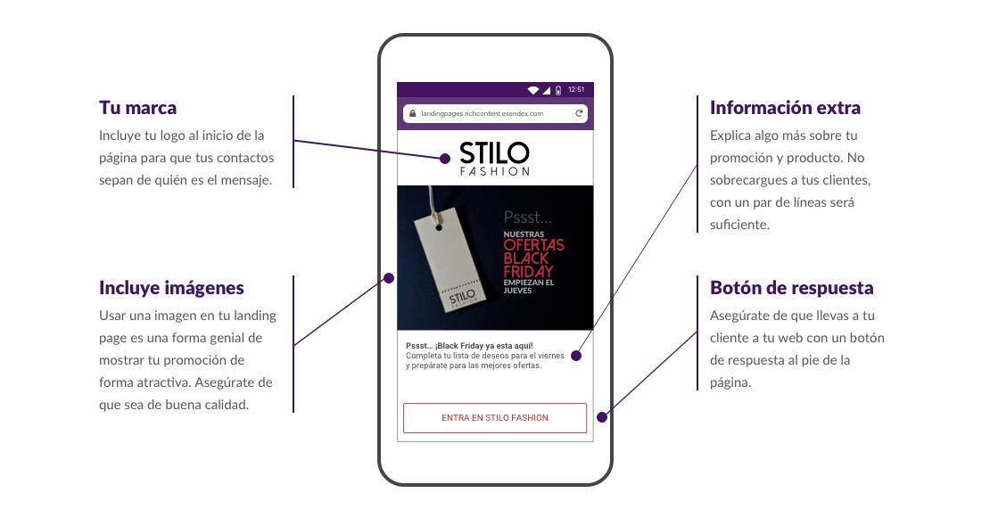 Características de las SMS Landing Pages