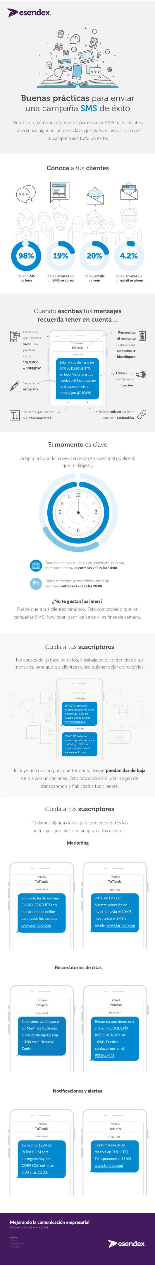 Mejores prácticas para el envío de SMS