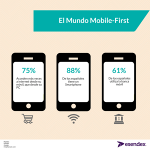 Mobile First estadísticas