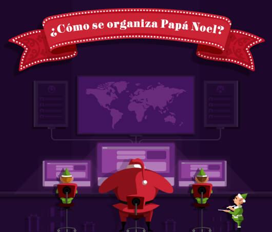 Infográfico de Navidad - sms