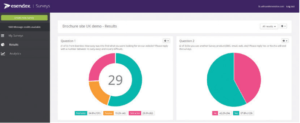 Plataforma online Encuestas SMS