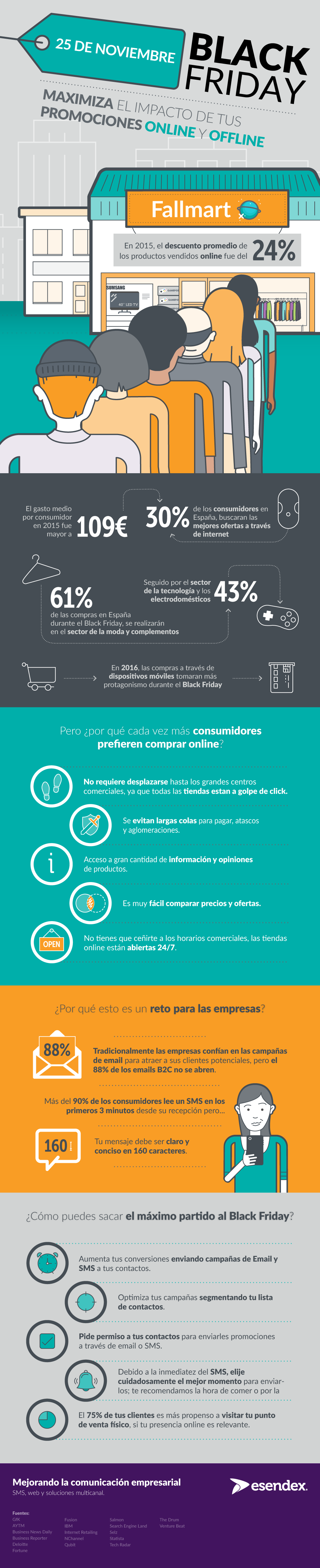 Infográfico Black Friday