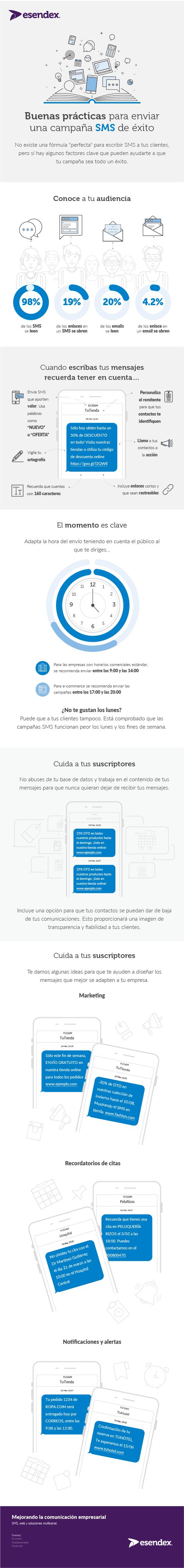 Infográfico Buenas prácticas para tener una campaña SMS de éxito