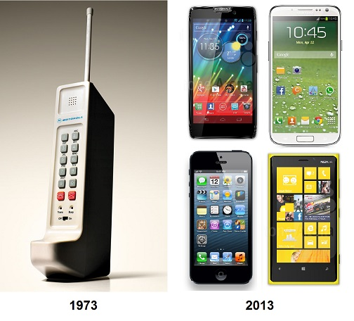 40 years of the mobile phone