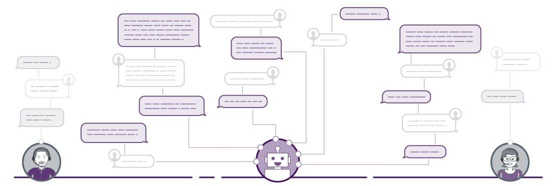 Chat Bot Grafik