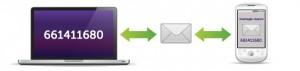 Programas enviar SMS