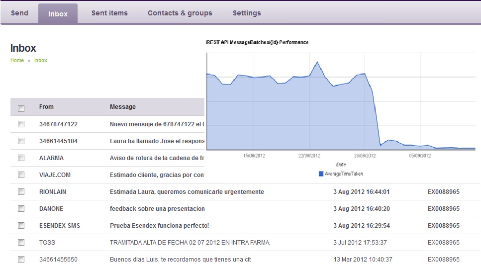 Screenshot of Echo analytics