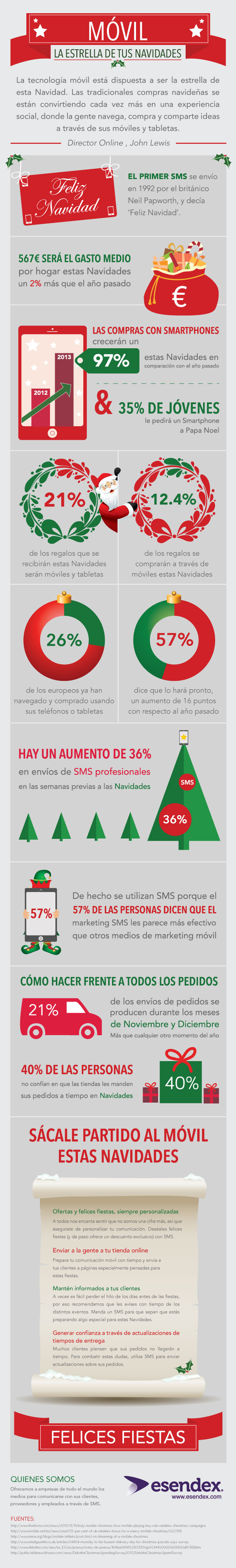 ES_Navidad_infographic