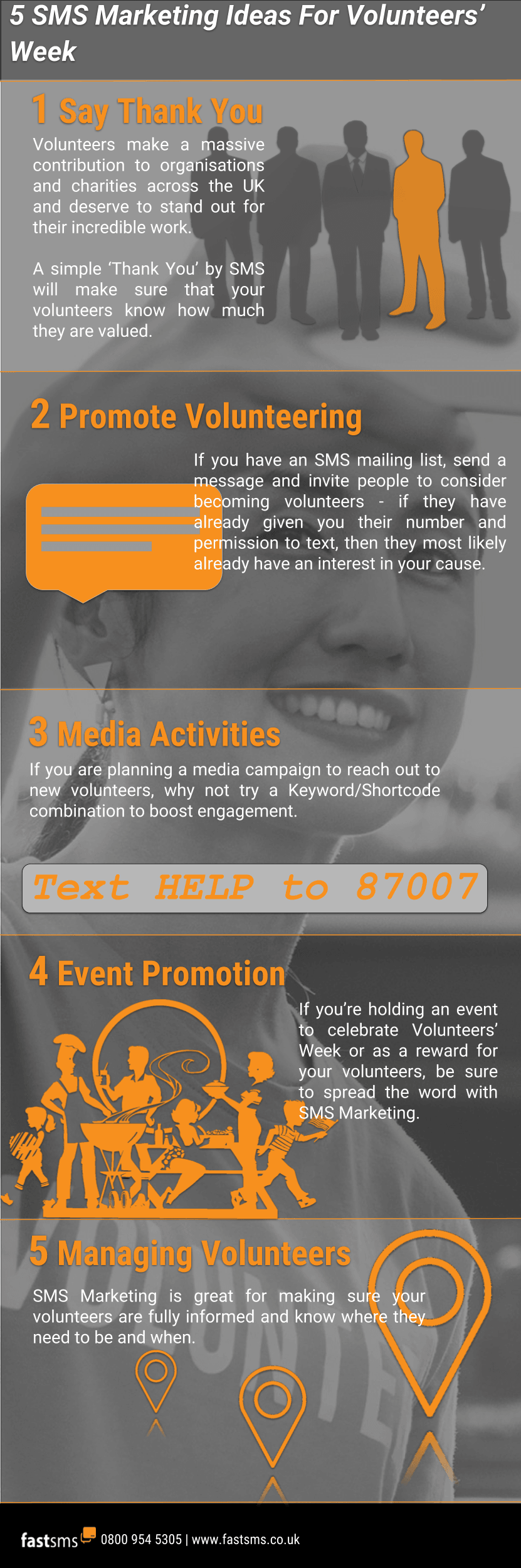 5 SMS Marketing Ideas For Volunteers Week - Infographic | Fastsms