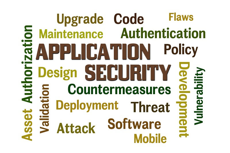 Application Security word cloud with white background