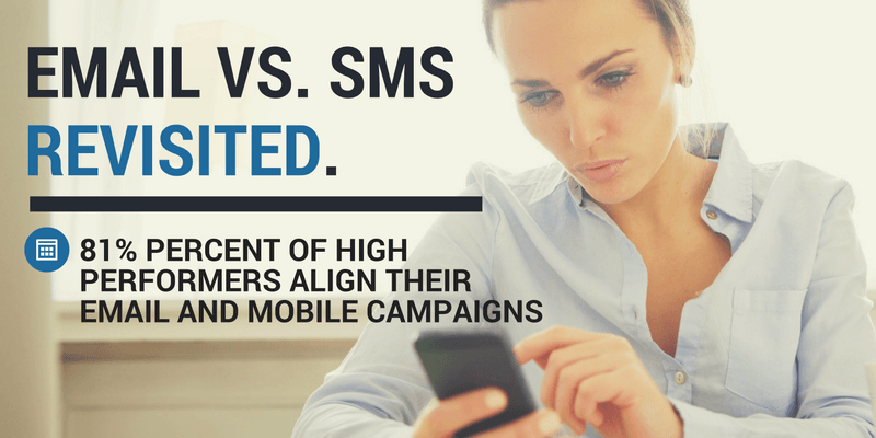 Email vs. SMS revisited.