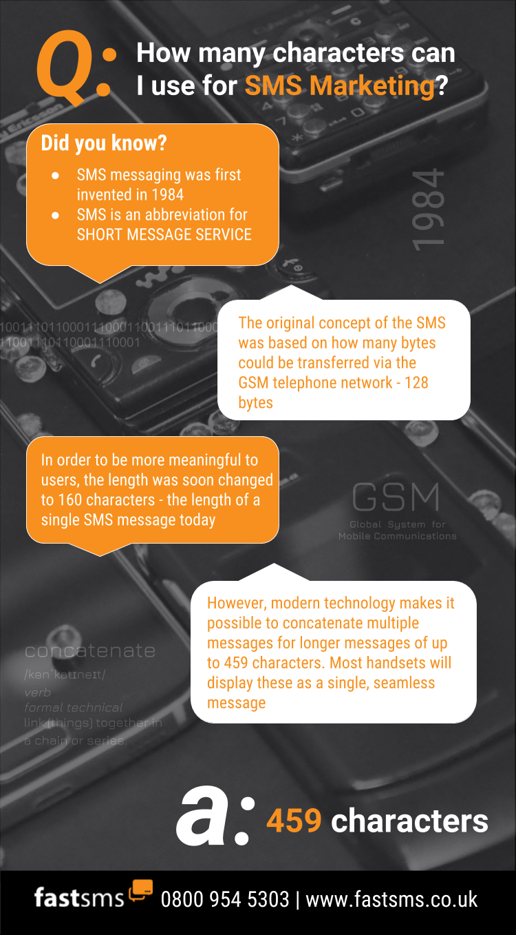 How long is an SMS? (infographic)