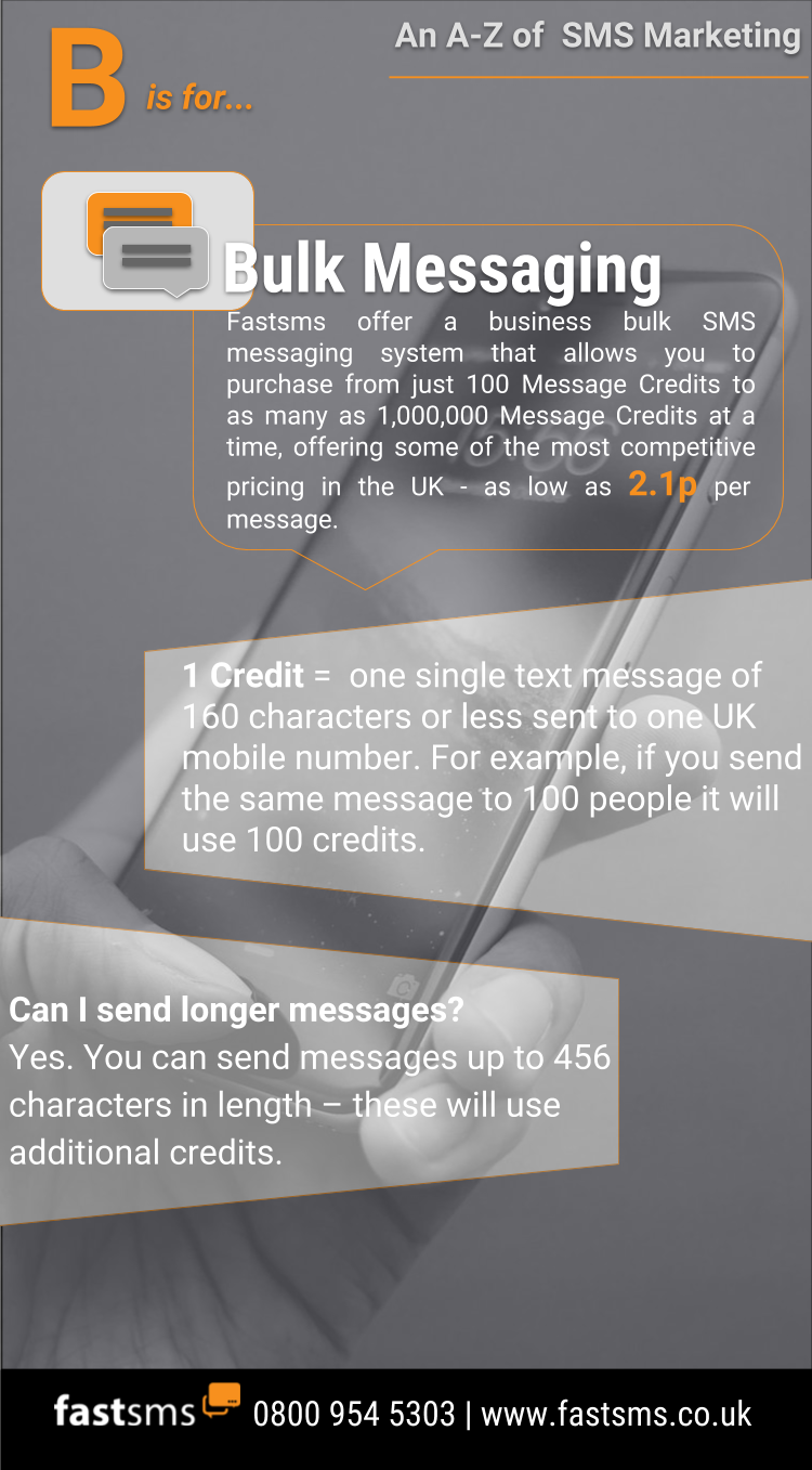 An A-Z of SMS Messaging: B is for Bulk Messaging | Fastsms