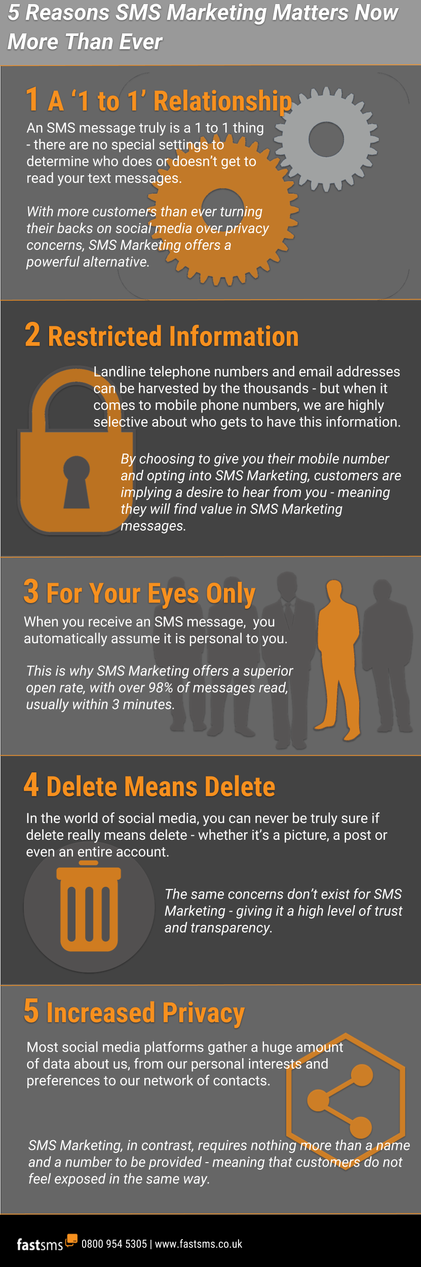 5 Reasons Now is a Great Time to Try SMS Marketing - Infographic