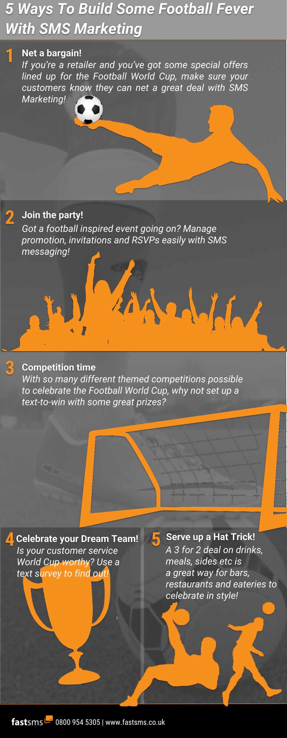 5 Football Inspired SMS Marketing Ideas - Infographic | Fastsms