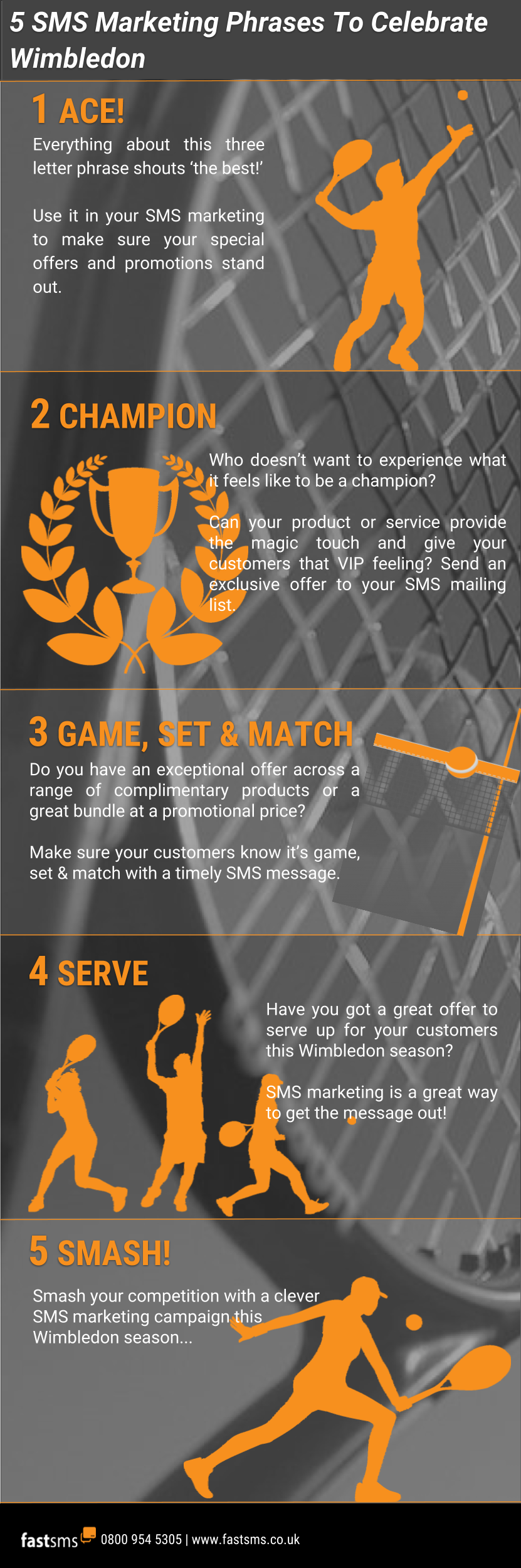 5 SMS Marketing Phrases to Celebrate Wimbeldon - Infographic | Fastsms