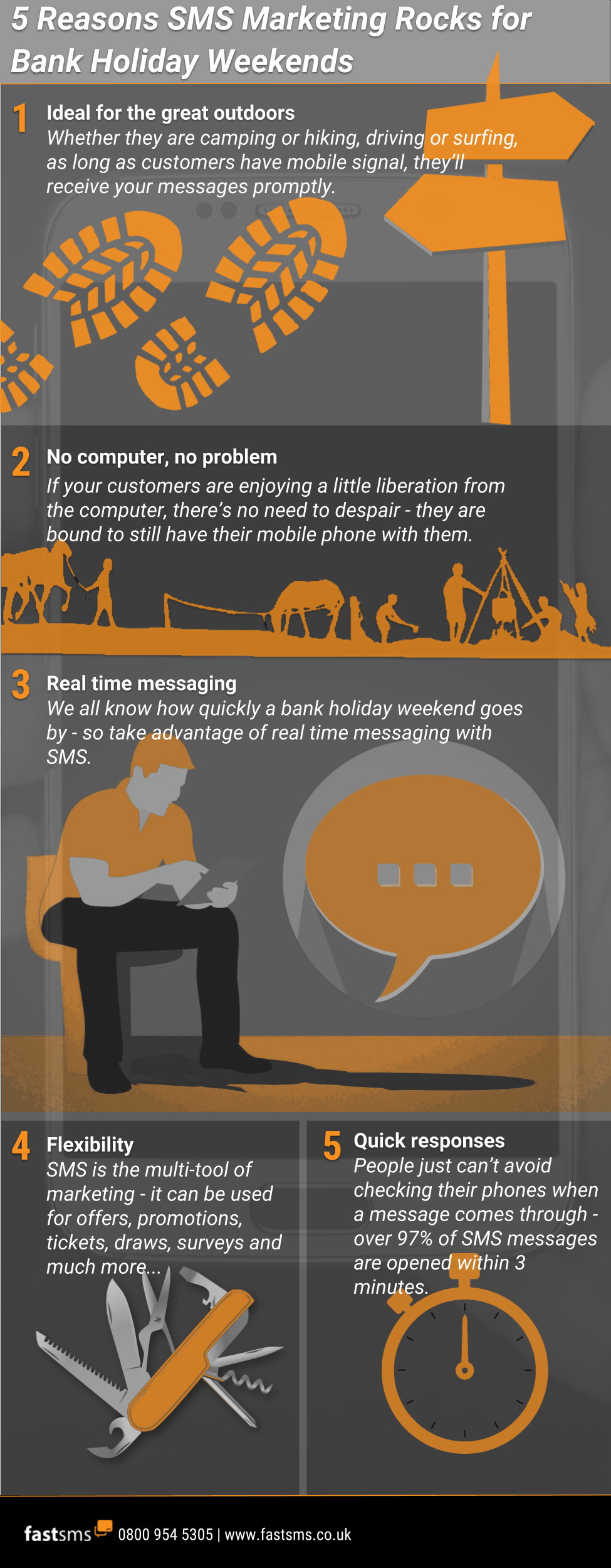 5 Reasons SMS Marketing Rocks for Bank Holiday Weekends - Infographic
