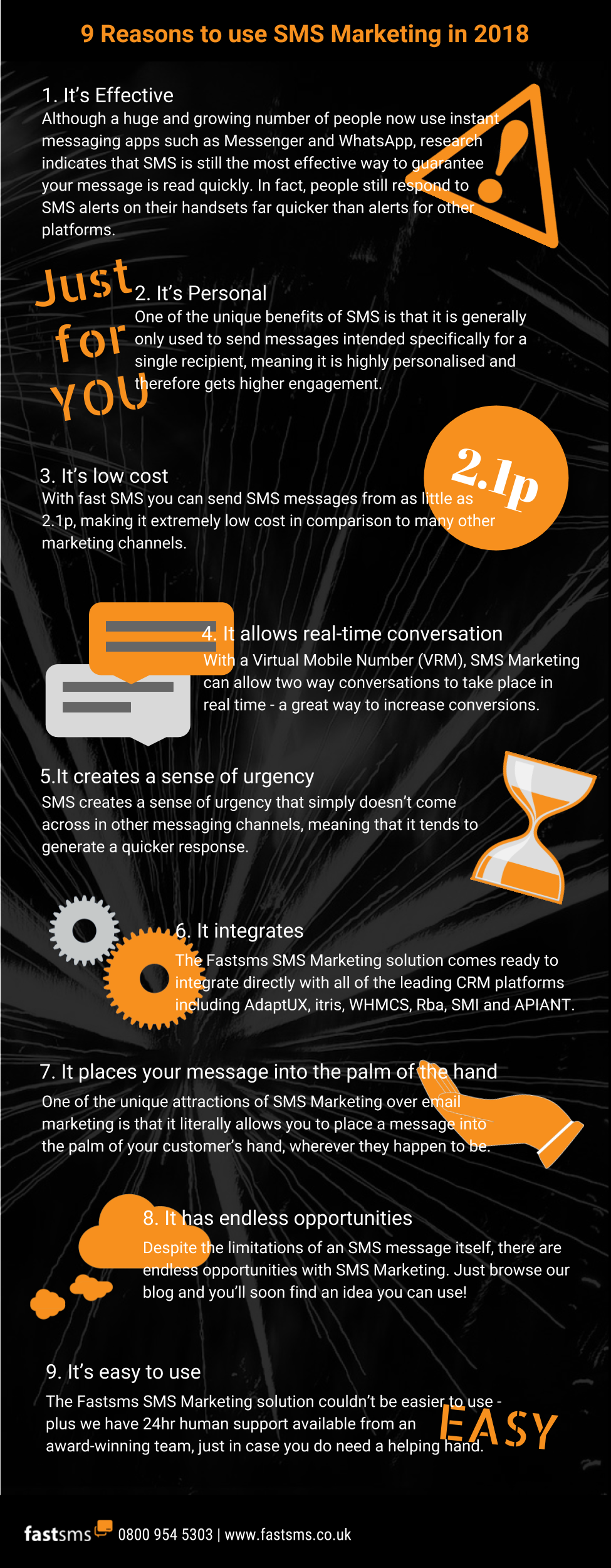 9 reasons to use SMS Marketing in 2018 - Infographic | Fastsms