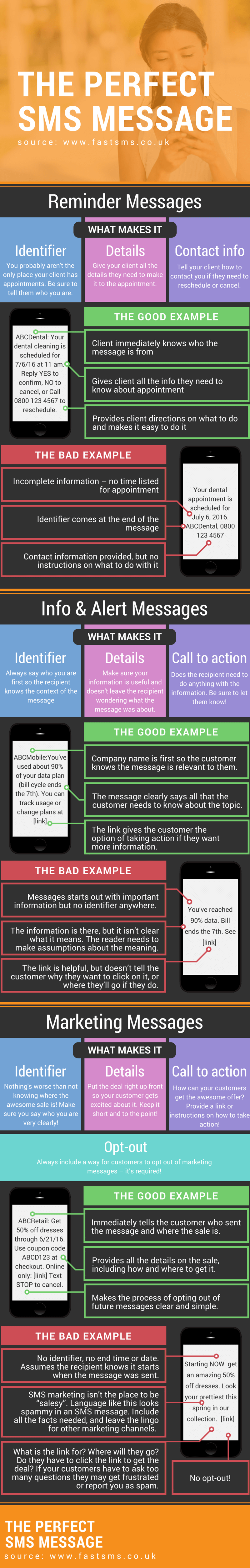 [Infographic] The Perfect SMS message