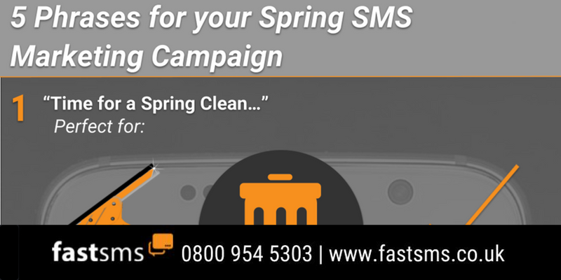5 Phrases for Your Spring SMS Marketing Campaign - Infographic | Fastsms