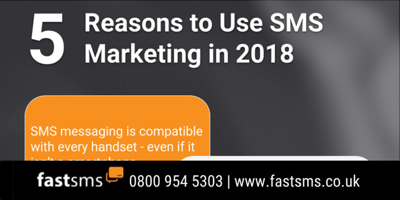 5 Reasons to Use SMS Marketing in 2018