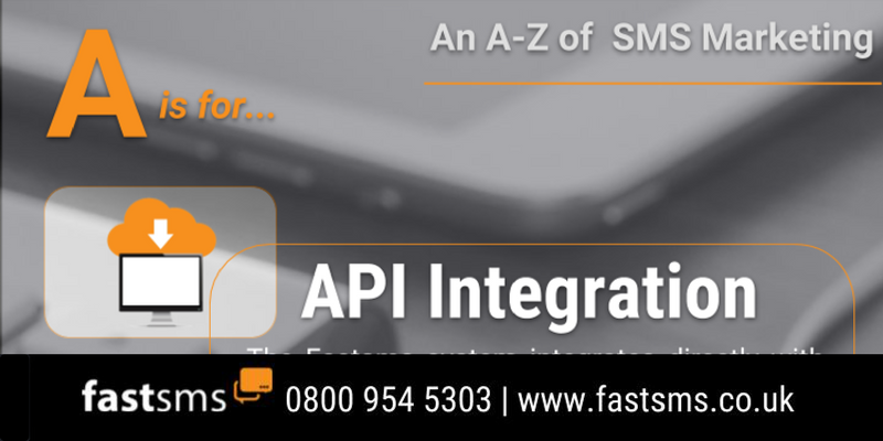 A is for API Integration - Infographic