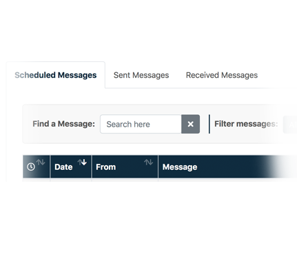 Send bulk SMS analytics