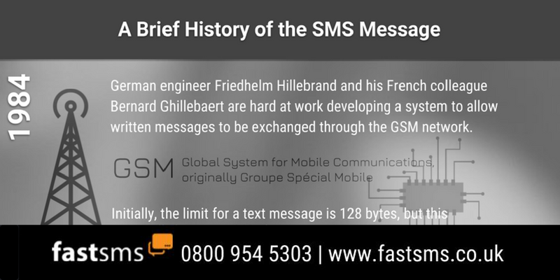 A brief History of the SMS Message Infographic