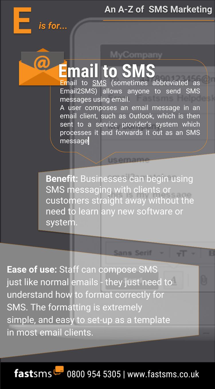 An A-Z of SMS Marketing - E is for Email to SMS - Infographic