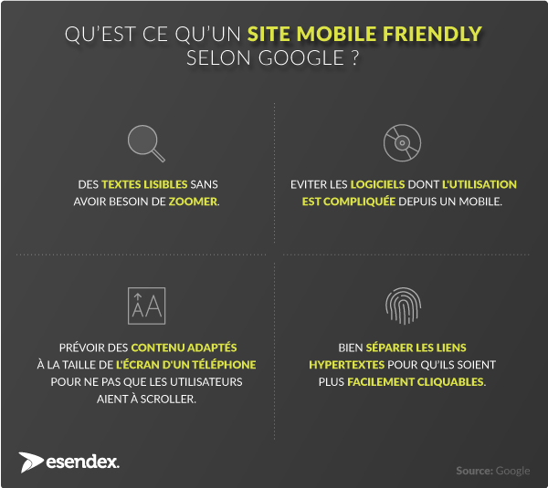 Mobile friendly selon Google