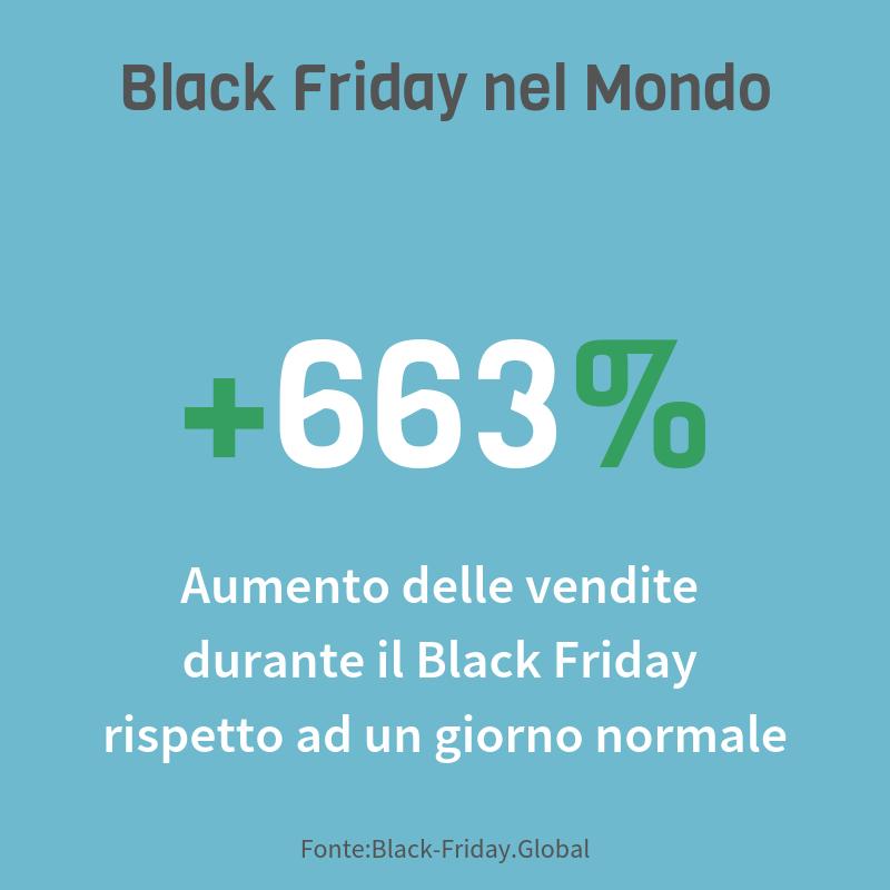 Dati Black Friday 2018 - Aumento delle vendite nel Mondo