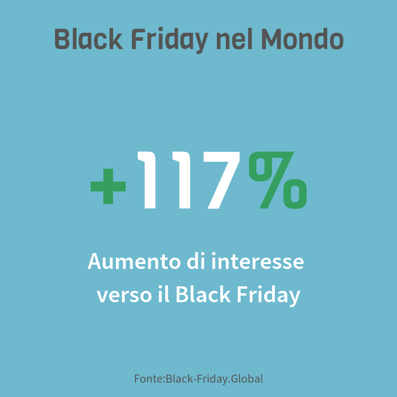 Dati Black Friday 2018 - Conoscenza Black Friday nel Mondo