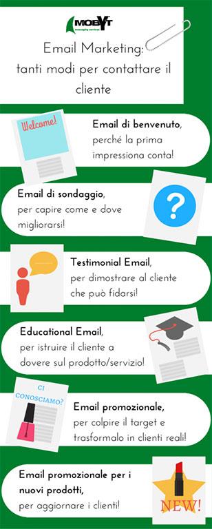 tipi di email infografica