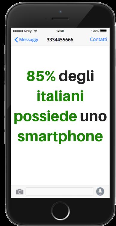 SMS per ricordare appuntamenti - Italiani smartphone