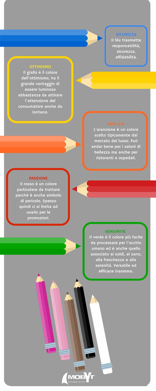 colori giusti per le newsletter psicologia del colore 2