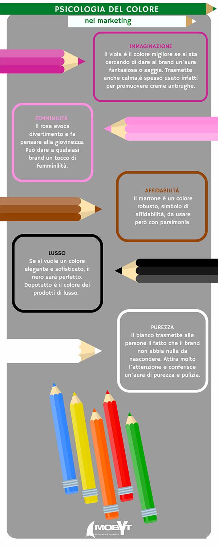 colori giusti per le newsletter psicologia del colore 1