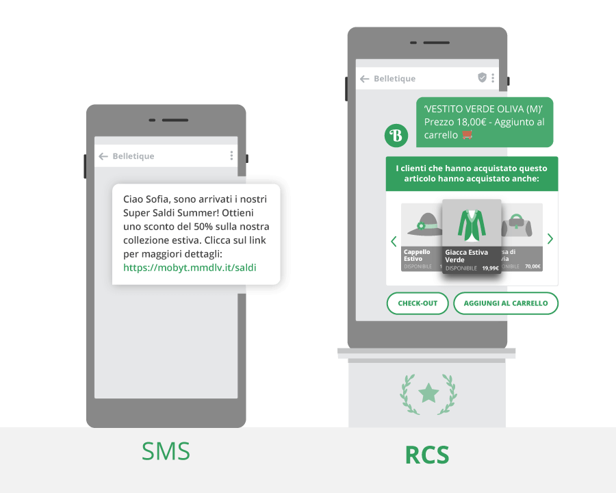 sms vs rcs