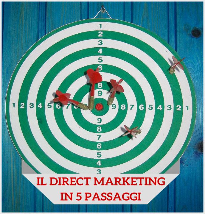 Campagna di direct marketing