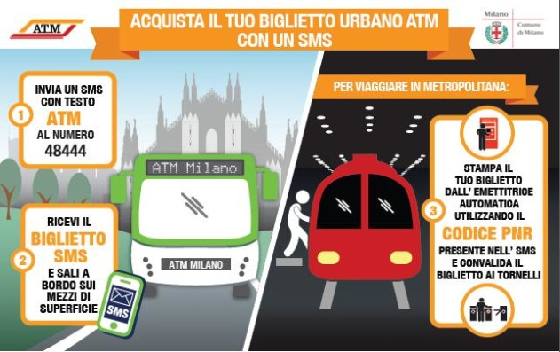 mobile-marketing-mobile-ticketing-atm